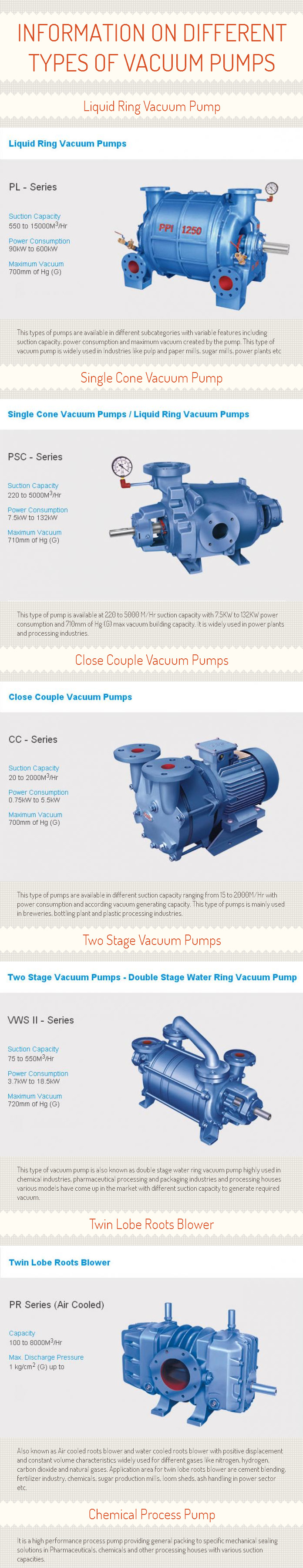 Information on Different Types of Vacuum Pumps