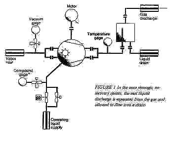 Installation Of Liquid Ring Vacuum Pump